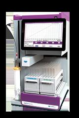 Cromatografía NextGen -CombiFlash NextGen